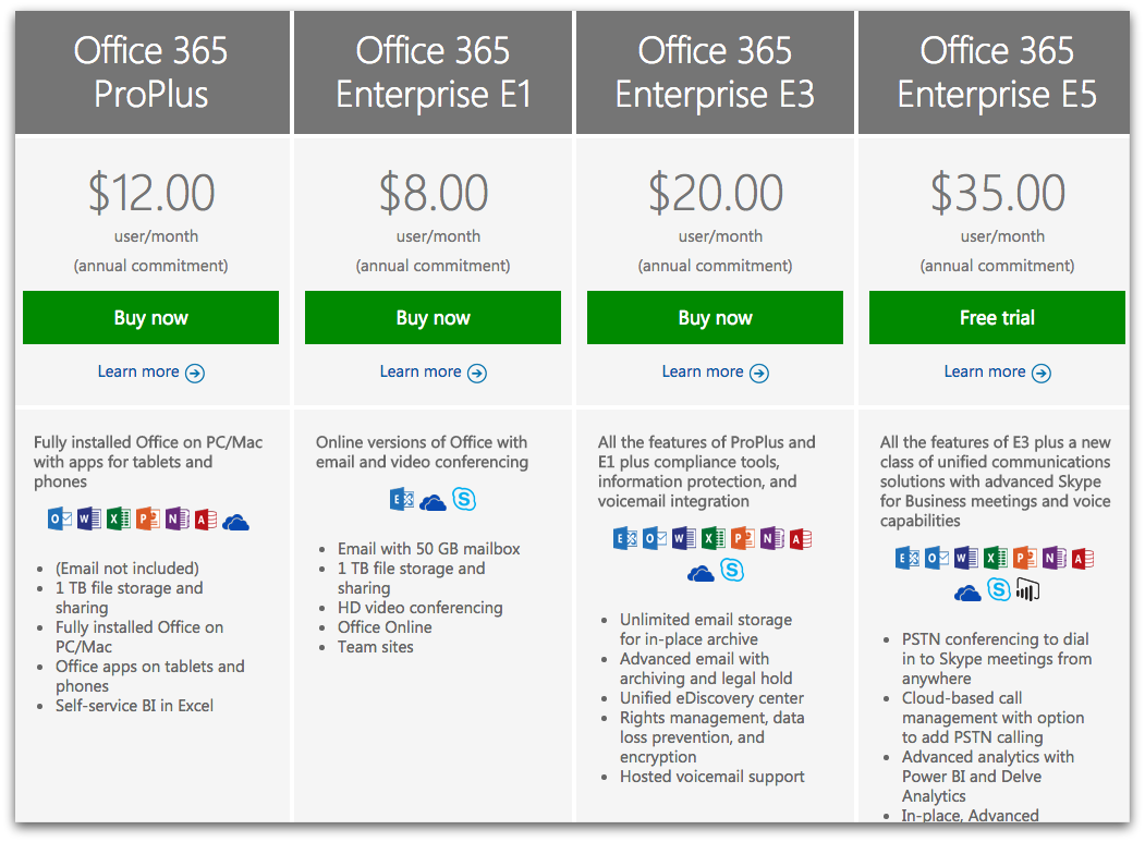 Office 365 Pricing D