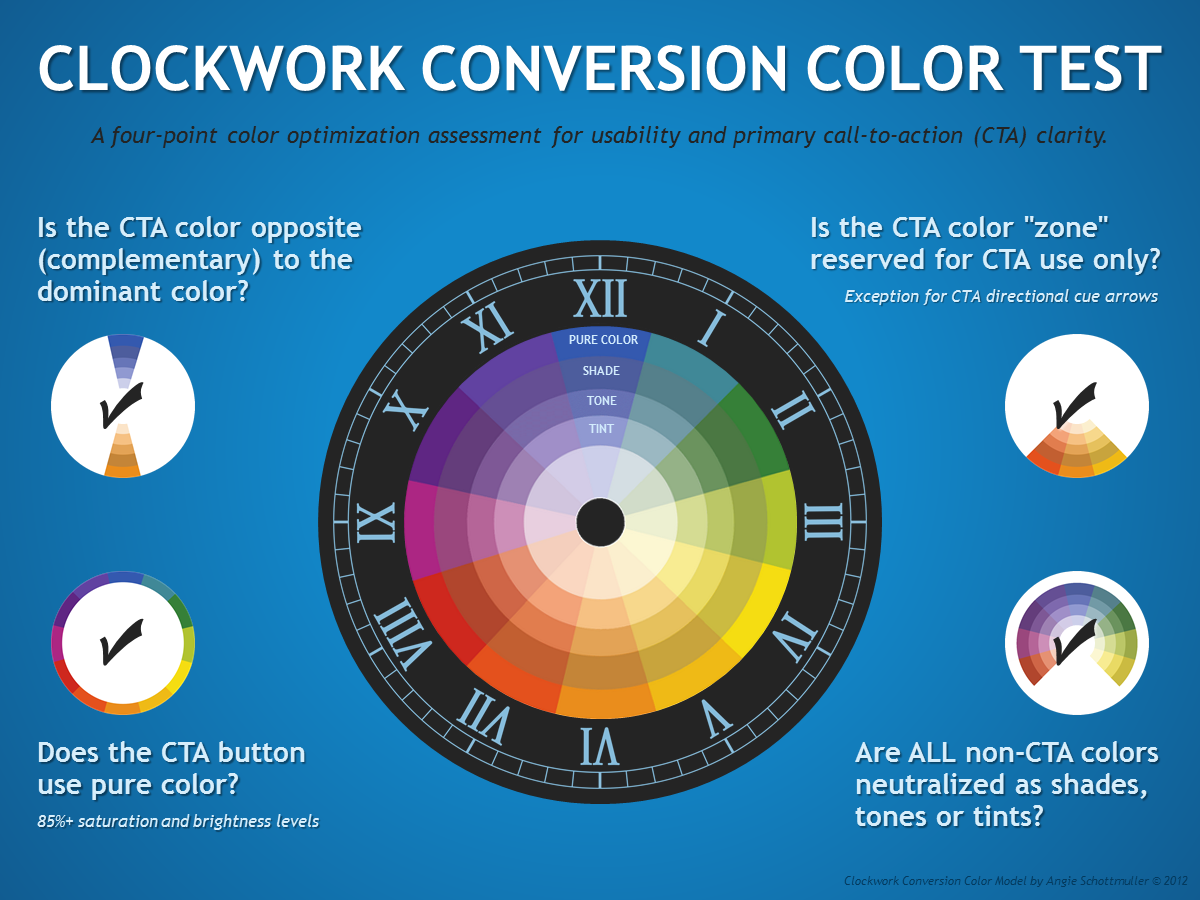 CTA Color Conversion Best Practices