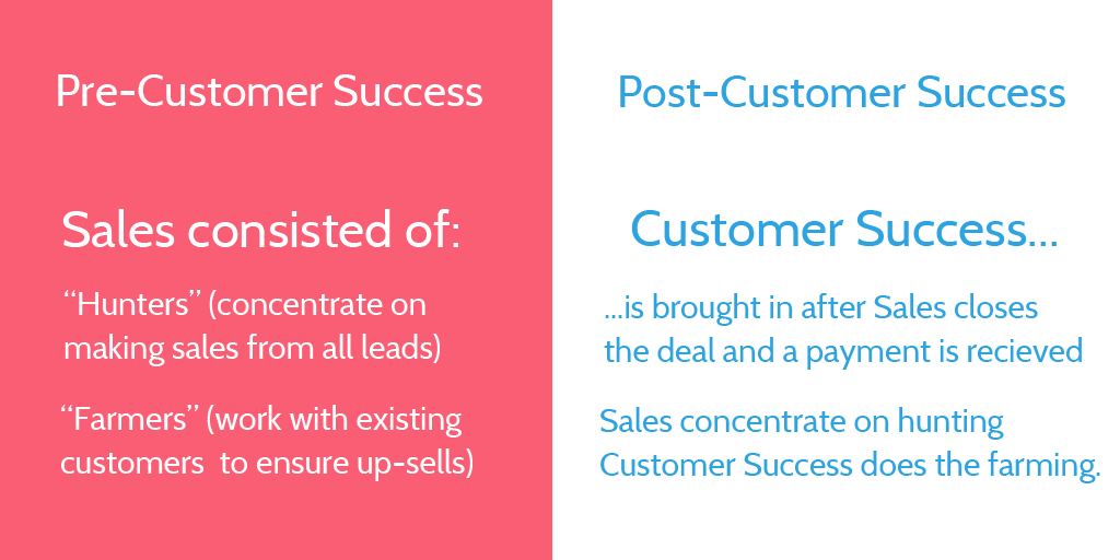 Customer Success Benefits