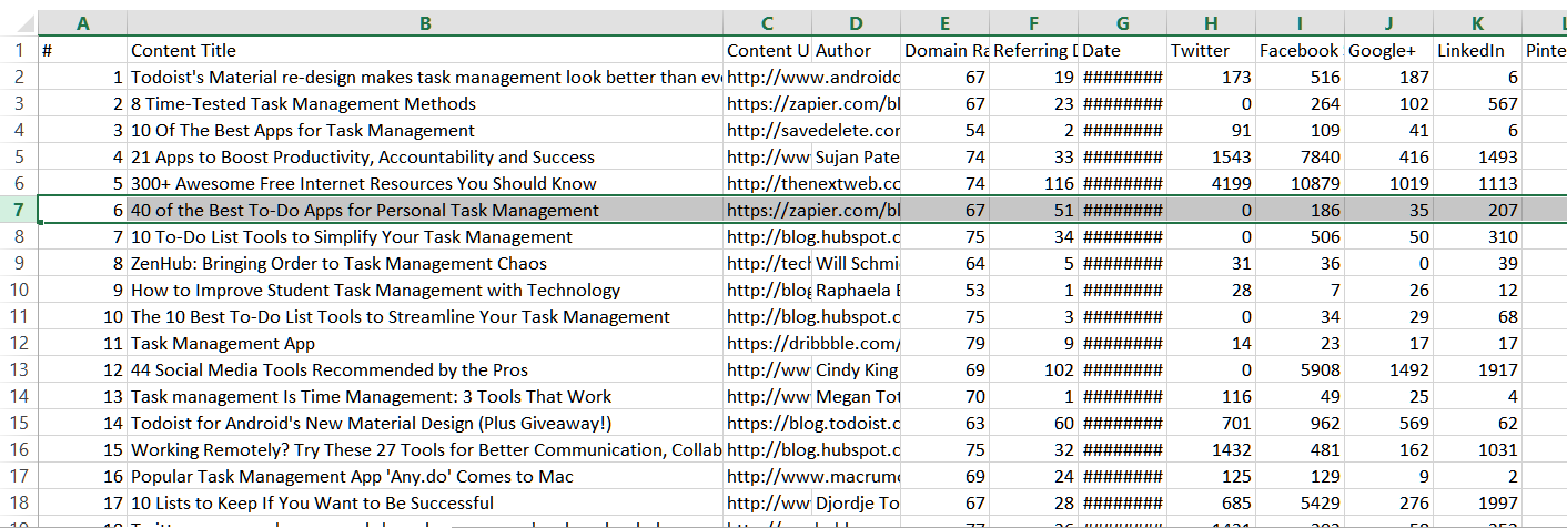 Excel Ahrefs