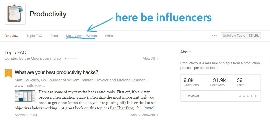 How to find Influencers content ideas
