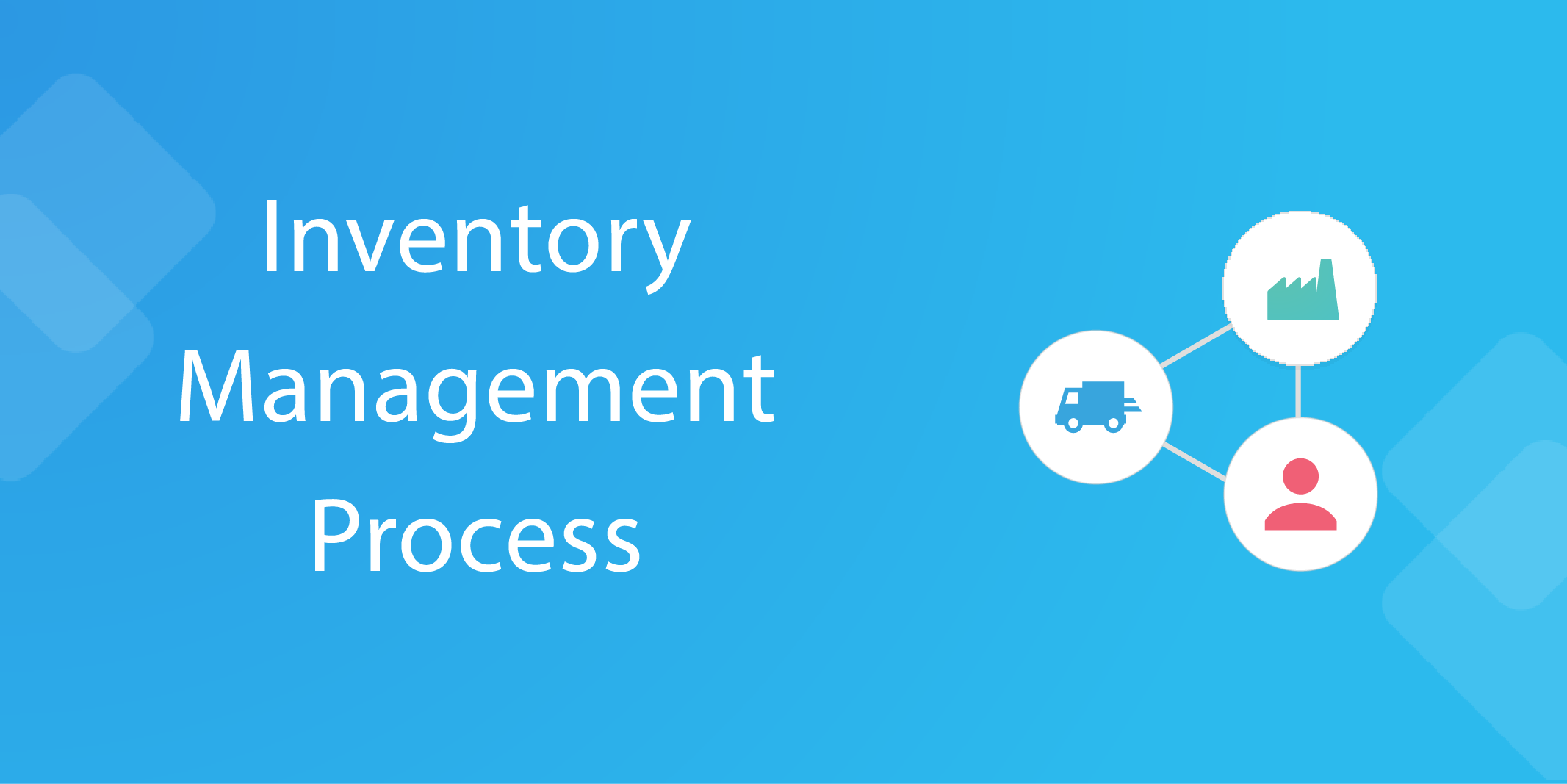 it processes Inventory Management Process