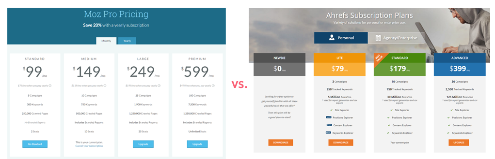 Moz Ahrefs Pricing