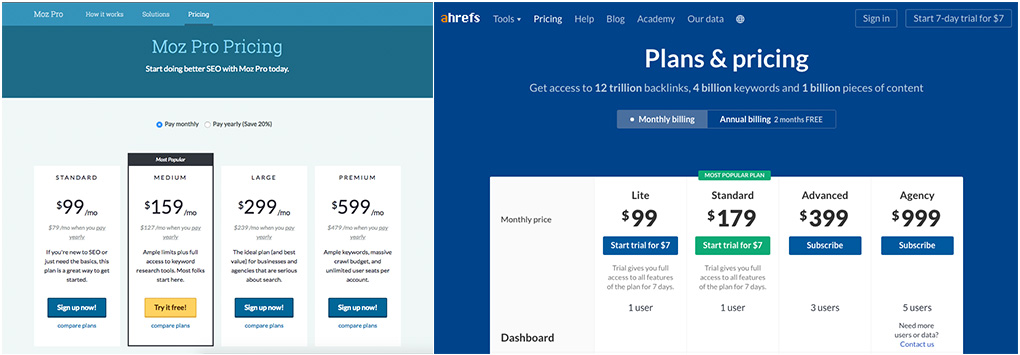 Ahrefs and Moz pricing pages
