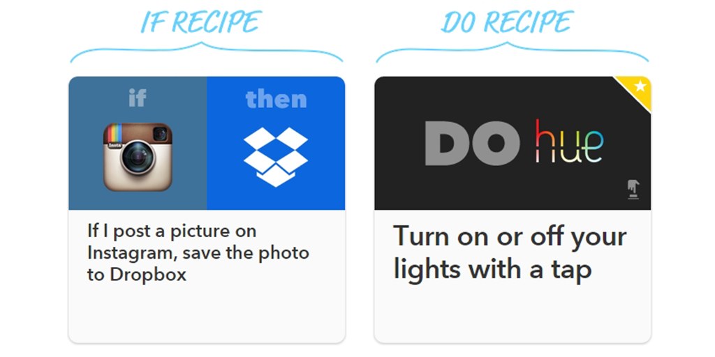 zapier vs ifttt - do recipes