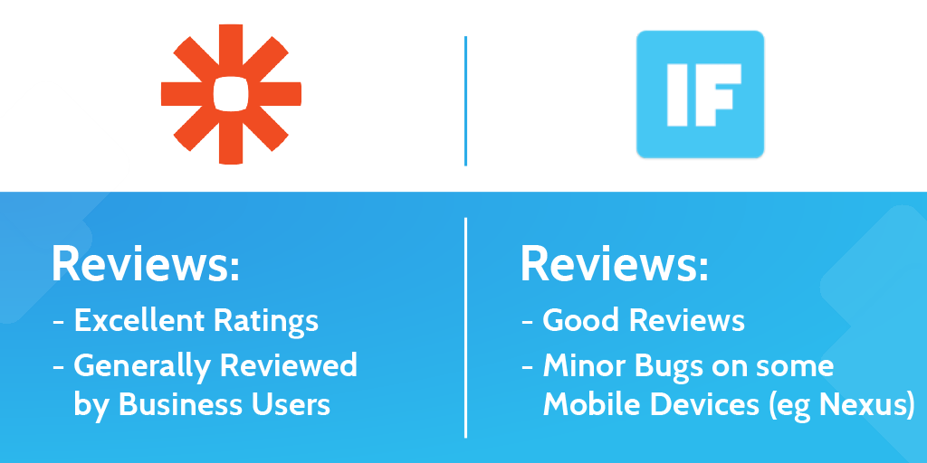 zapier vs ifttt - reviews