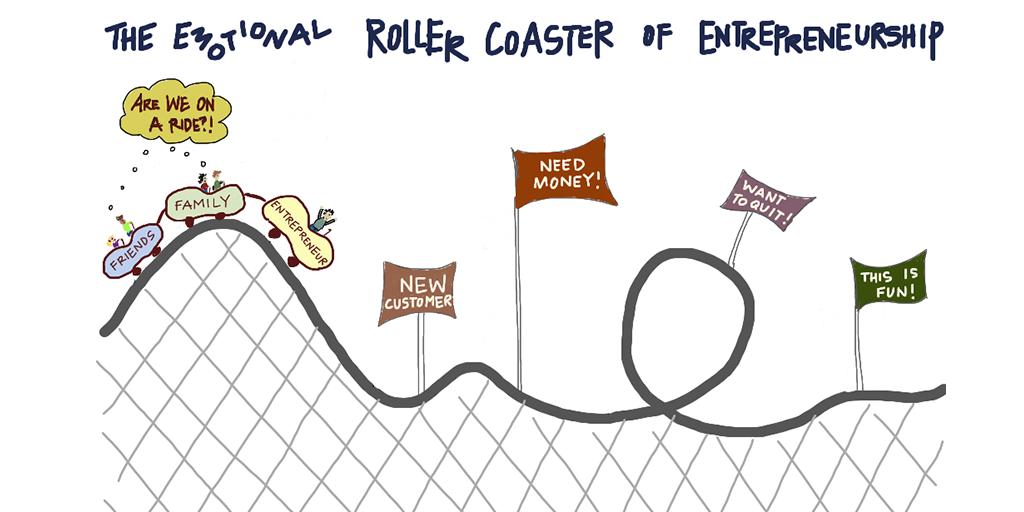 Entrepreneur Comic