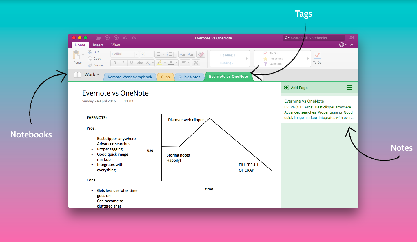 Evernote vs OneNote: The Best App for Note-Taking