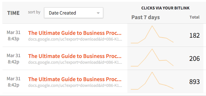 bitly-download-tracking