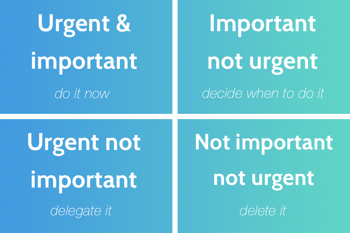 ... to Prioritize Tasks and Do Only The Work That Matters | Process Street