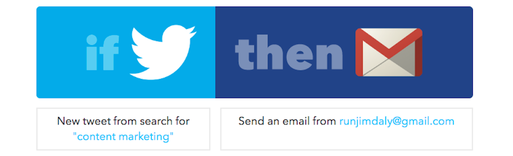 gmail tip #19: IFTTT to twitter