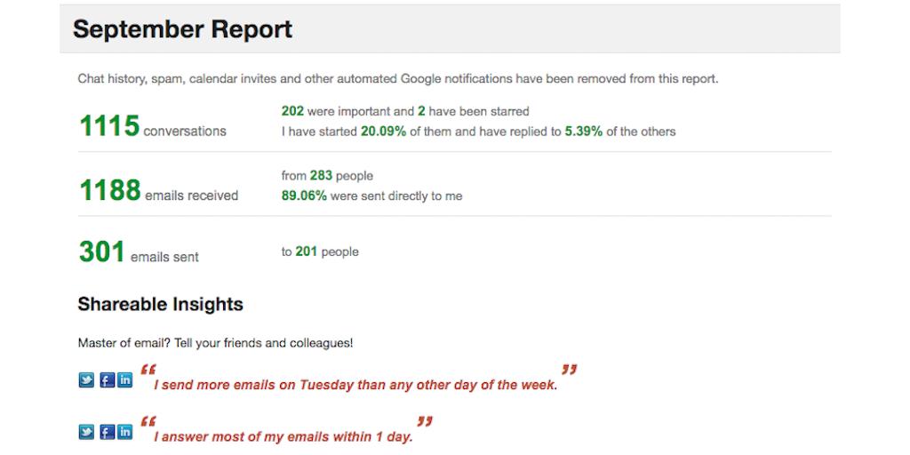 gmail tip #25: gmail meter