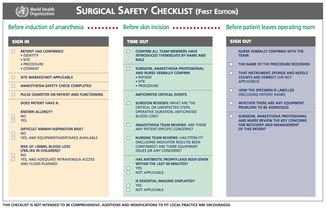 Surgical Safety Checklist for Johns Hopkins Surgeons