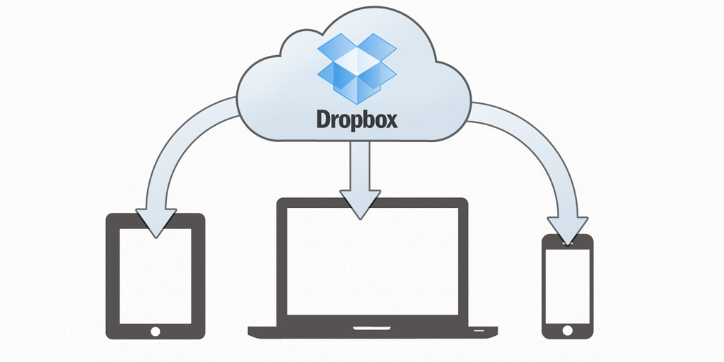 best productivity apps - dropbox