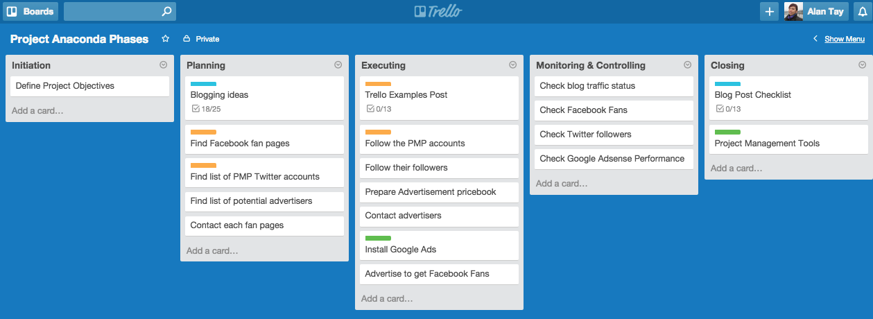 project management steps - trello