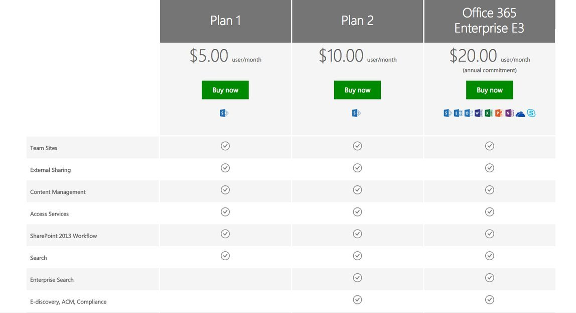 microsoft-sharepoint-pricing