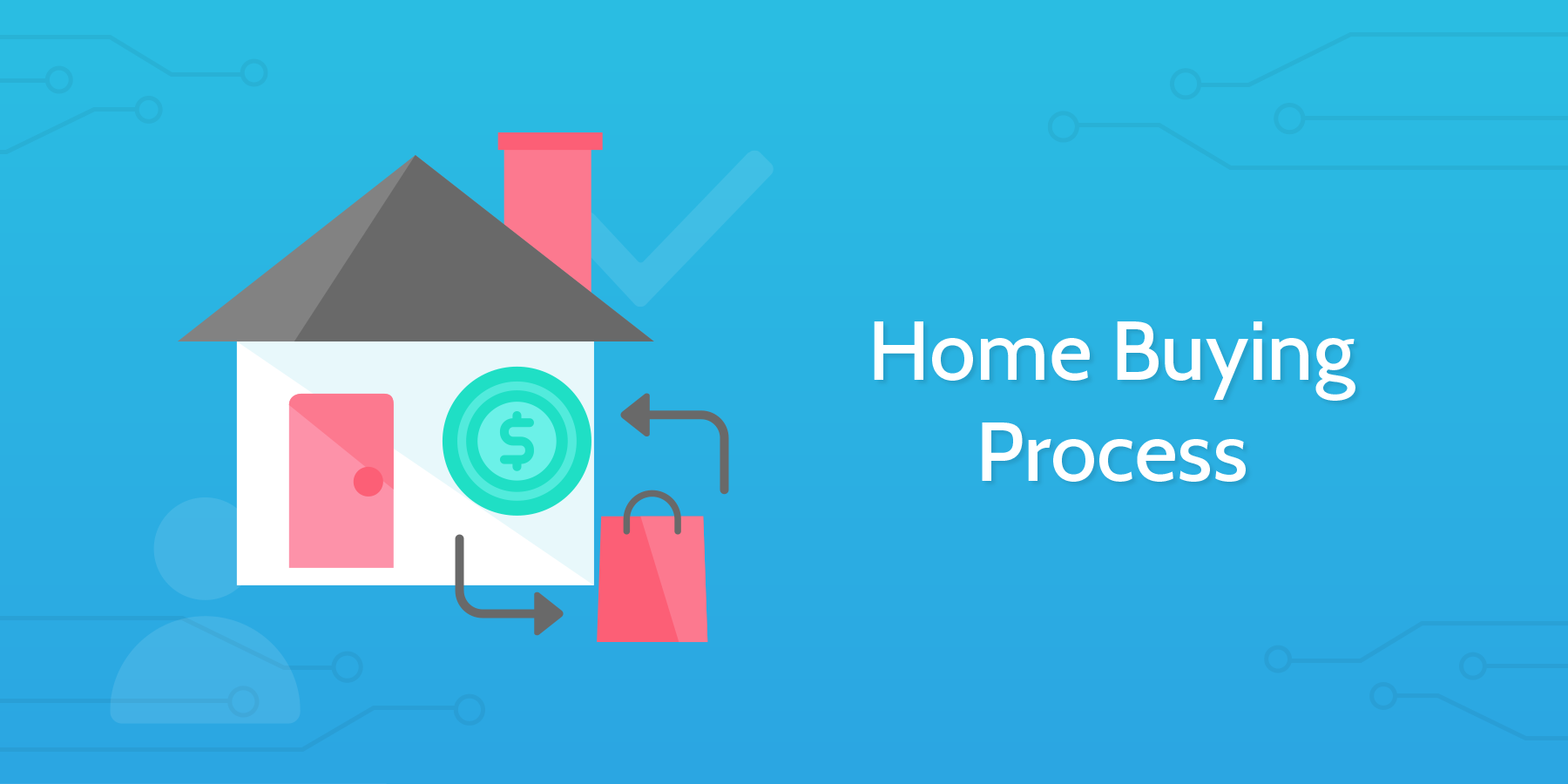 Home Buying Process