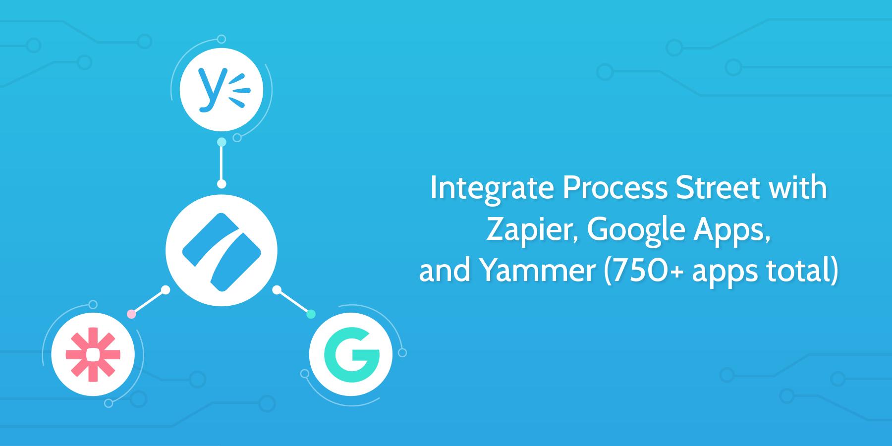 aessuccess google apps integration
