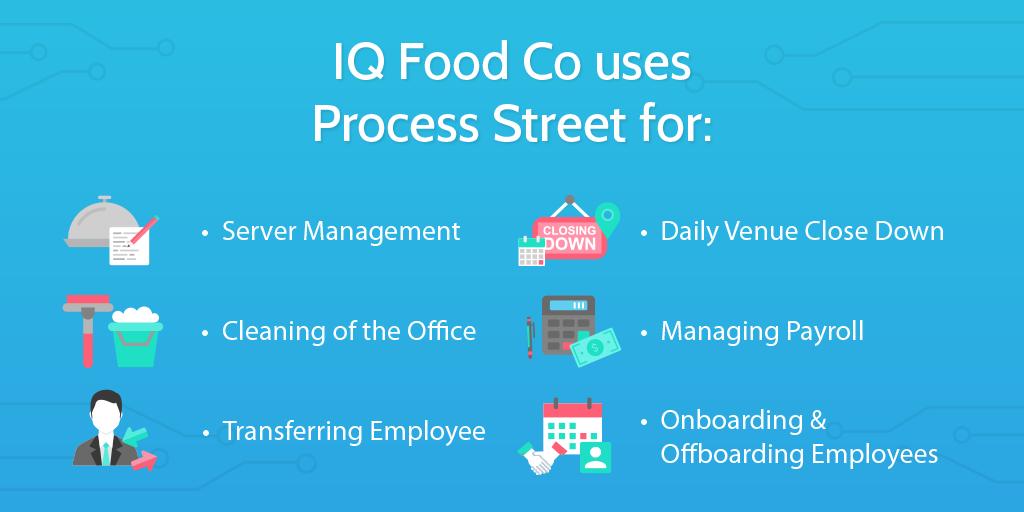 How iQ Food Co uses Process Street