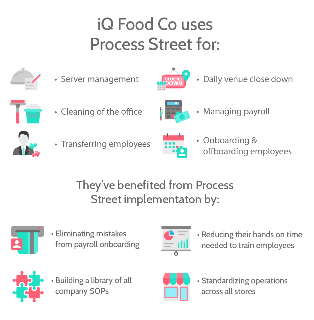 iQ Food Co Use Cases