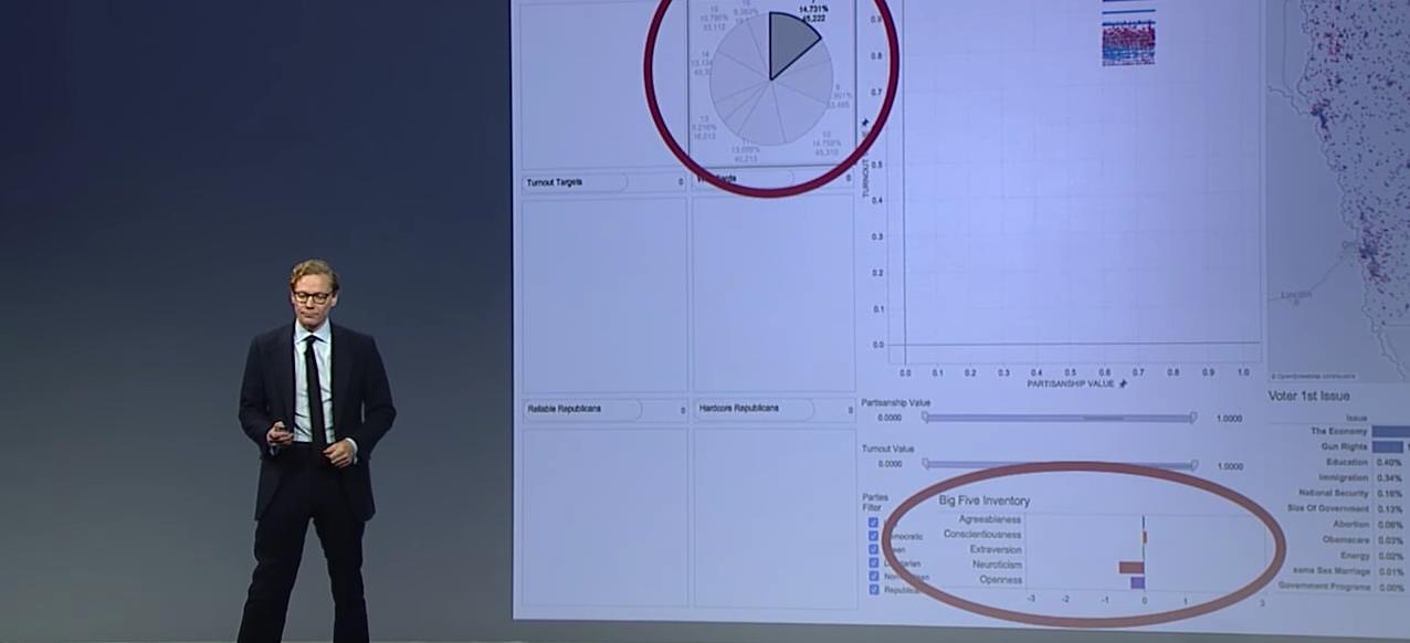 Nix presenting research