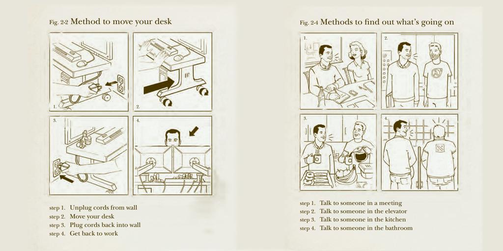 employee handbook - valve pics