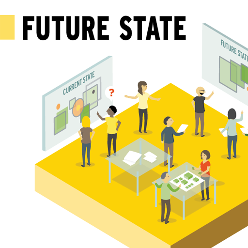 process innovation - xplane future state