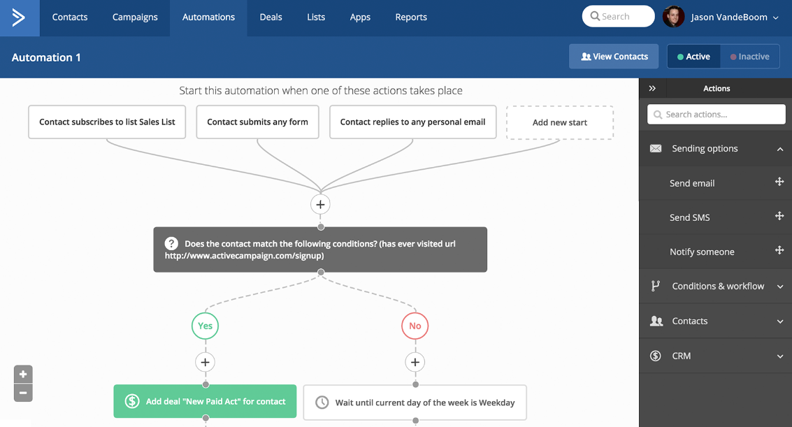ActiveCampaign interactive processes