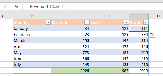 Revenue minus costs table excel tips and tricks Excel for dummies
