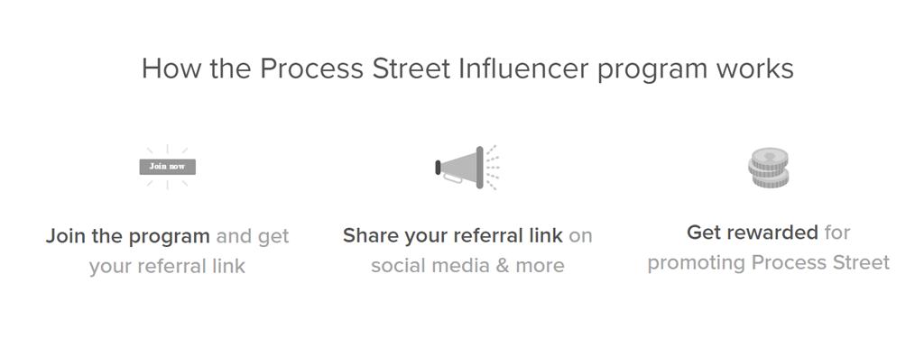 partner program process street partner program overview