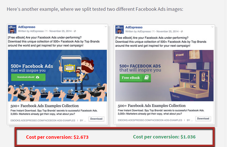 neil patel facebook retargeting