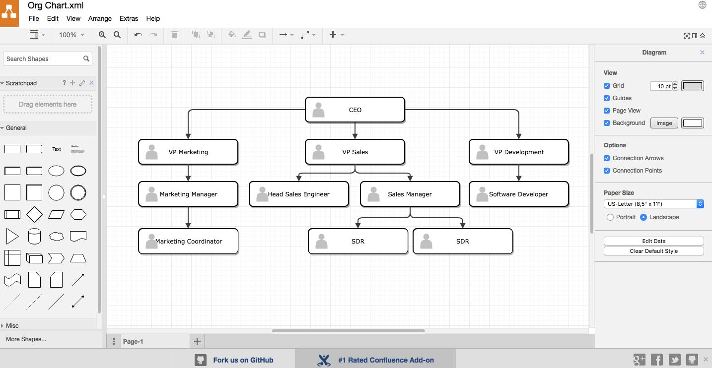 Free Organization Chart Maker by Canva