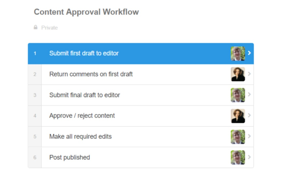 process improvement - content approval workflow initial