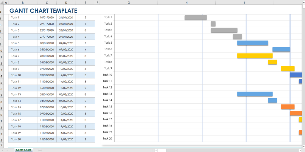 Every Timeline Template Youll Ever Need The Best Templates - Timeline gantt chart template