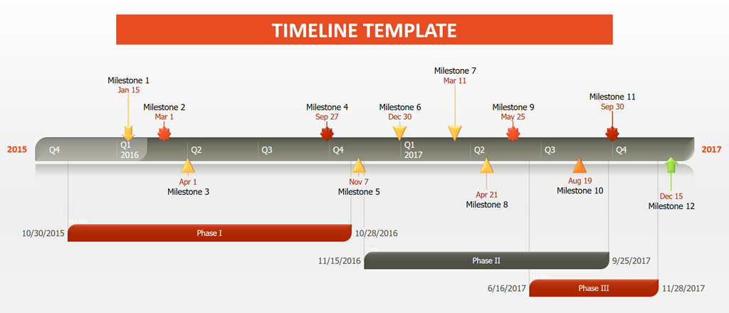 Every Timeline Template Youll Ever Need The Best Templates - Milestone timeline template