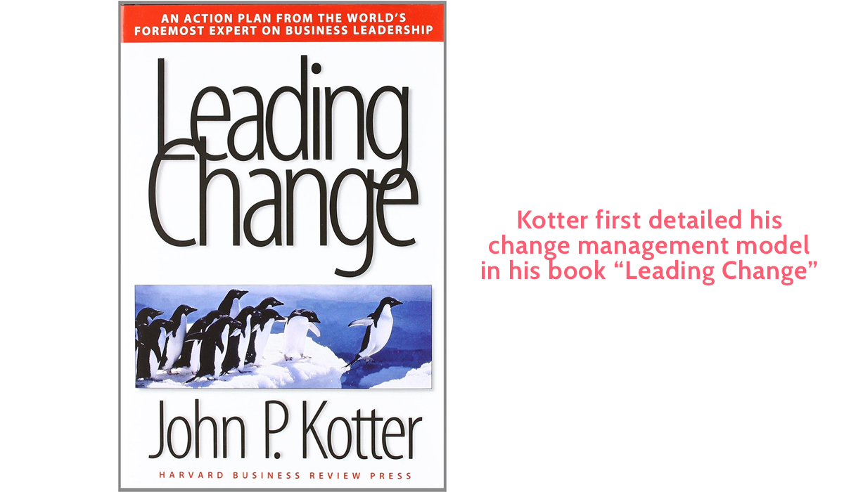 change management models - kotter leading change
