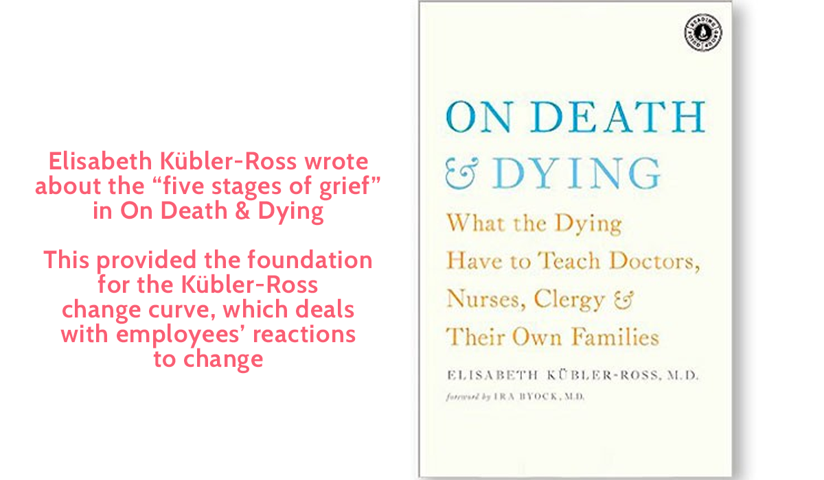 change management models - on death and dying