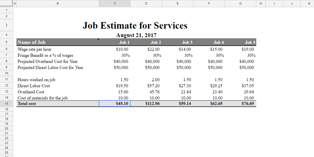 free estimate template - ms office guru job estimate template