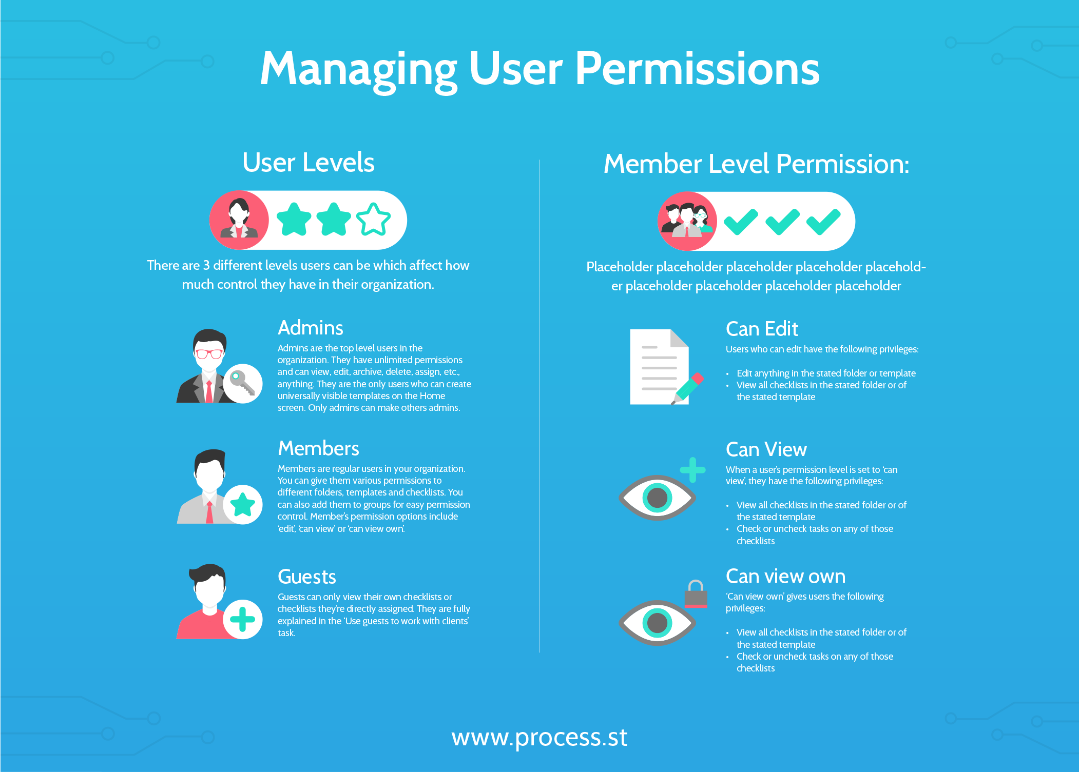 standardizing processes - user permissions