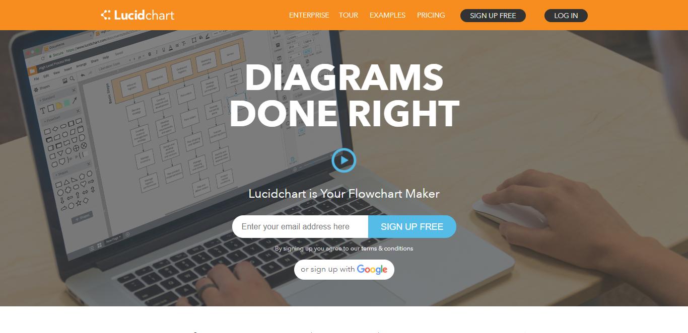 Top 28 Free amp Premium Flowchart Software  Compare Reviews