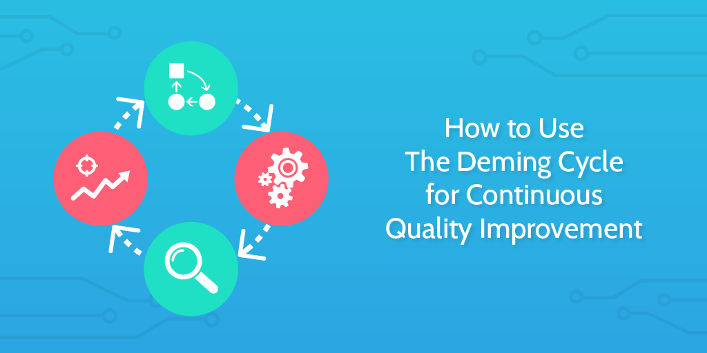 deming cycle header
