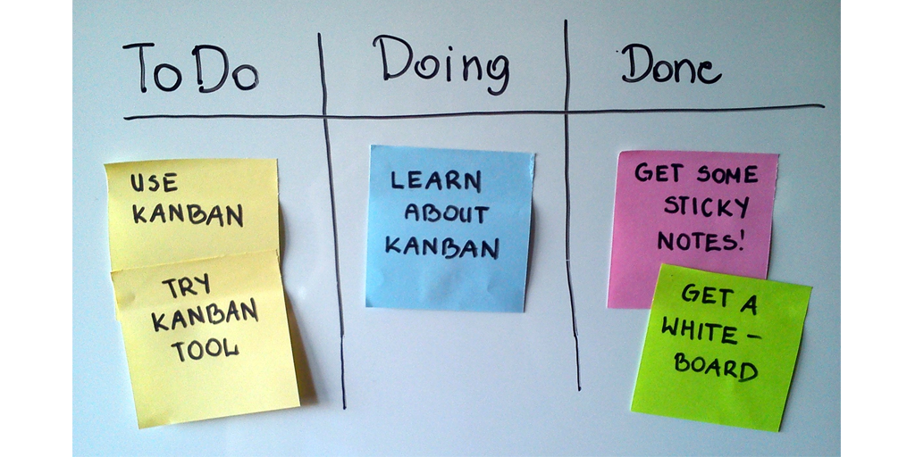 little's law - kanban wip limit