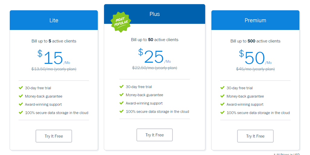 xero vs quickbooks vs freshbooks best accounting software - freshbooks pricing