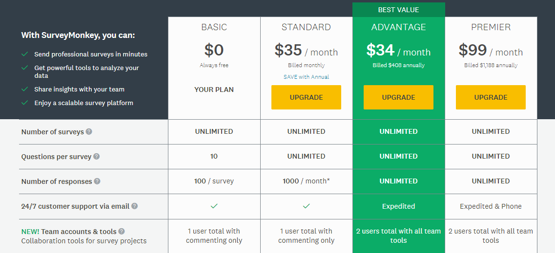 create a form surveymonkey pricing