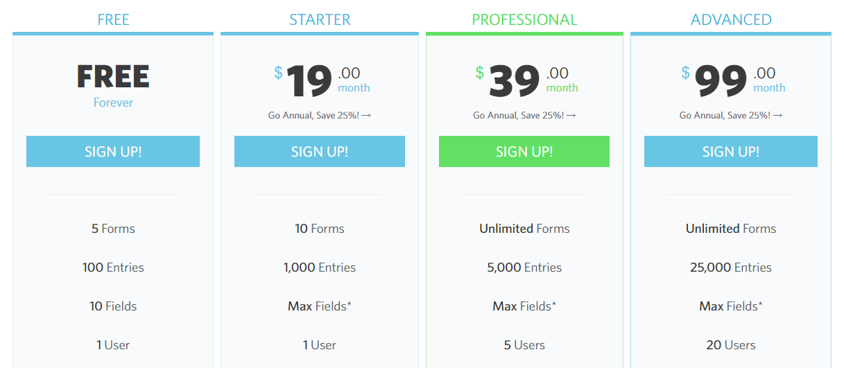 create a form wufoo pricing
