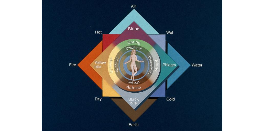 humoral theory process