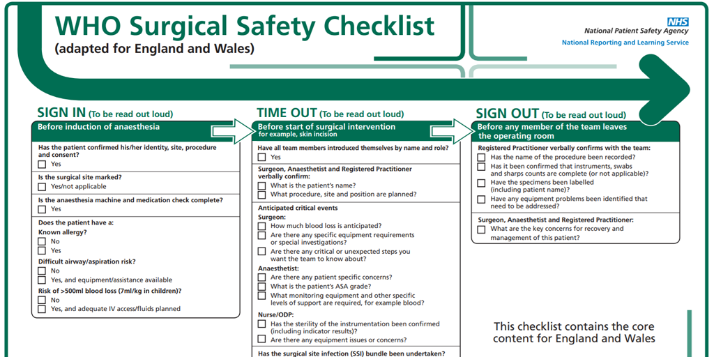 surgical safety checklist The concept of using a checklist in surgical and anaesthetic practice was energized by publication of the who surgical safety checklist in 2008 it was believed.