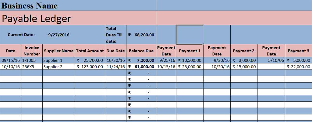 accounts payable metric