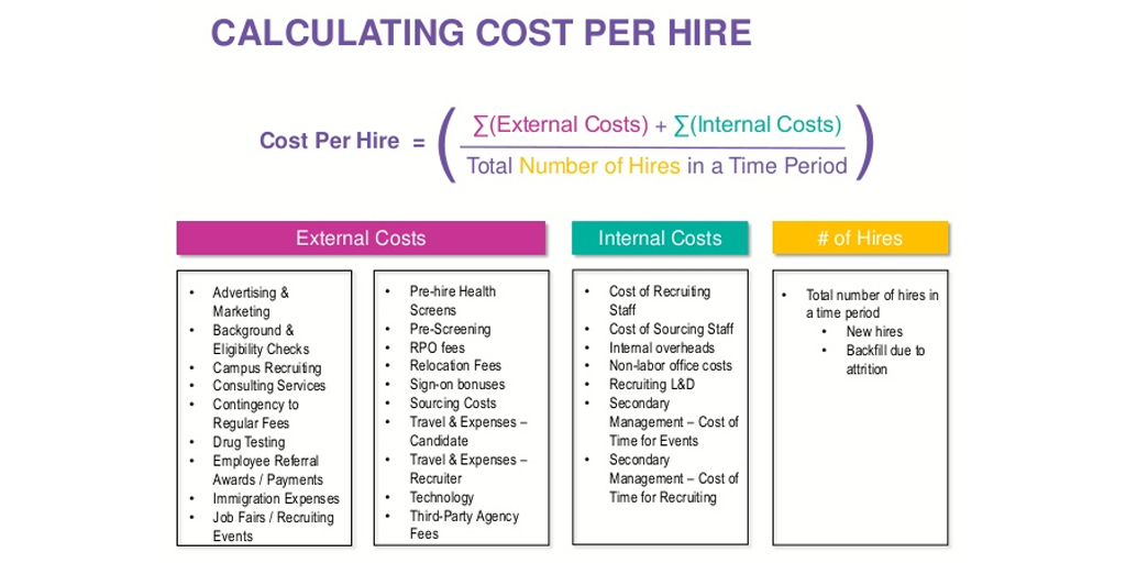 internal hiring vs external hiring Considering the exorbitant cost of hiring and training an employee with job and soft skills, recruiting employees internally and externally have different prob.