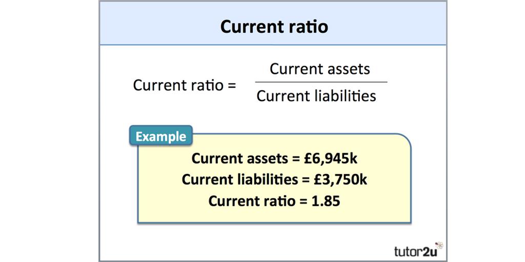 current ratio metric